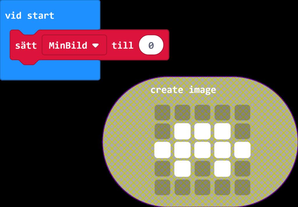 Bild på kodblock